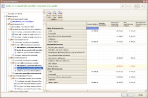Editor per le tabelle predefinite dalla tassonomia